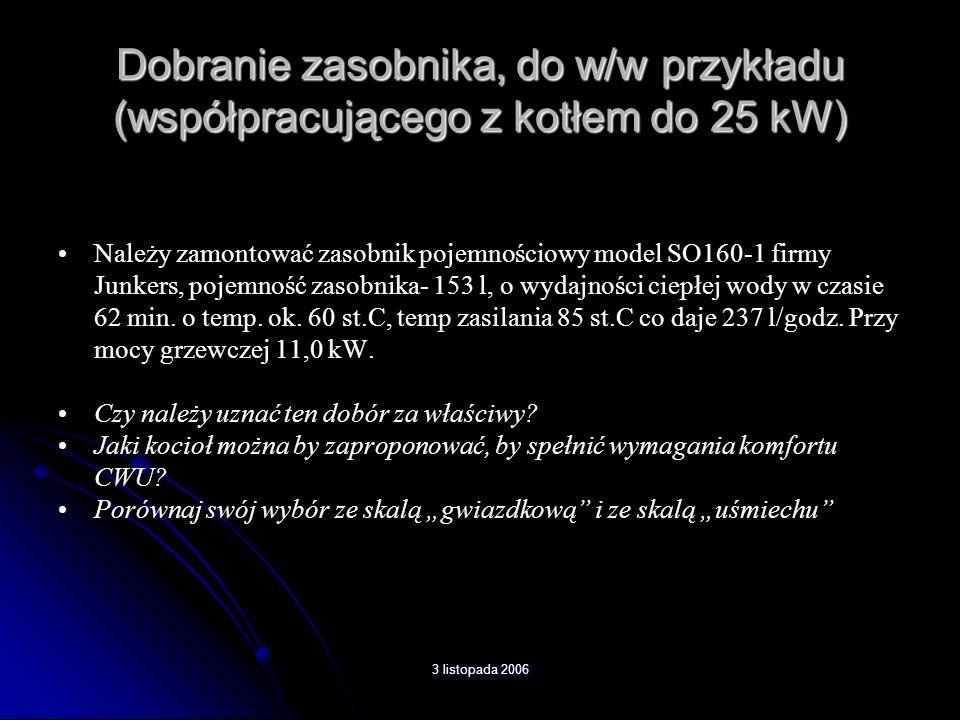 3 listopada 2006 Dobranie zasobnika, do w/w przykładu (współpracującego z kotłem do 25 kW) Należy zamontować zasobnik pojemnościowy model SO160-1 firm