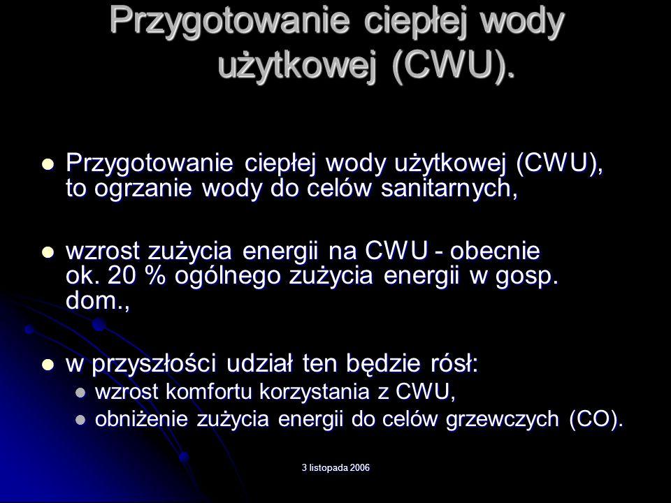 3 listopada 2006 Rodzaje źródeł energii do przygotowania CWU.