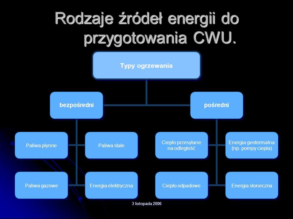 3 listopada 2006 Rodzaje źródeł energii do przygotowania CWU. Typy ogrzewania bezpośredni Paliwa płynnePaliwa stałe Paliwa gazowe Energia elektryczna