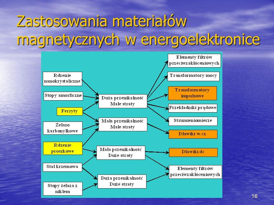 16 Zastosowania materiałów magnetycznych w energoelektronice