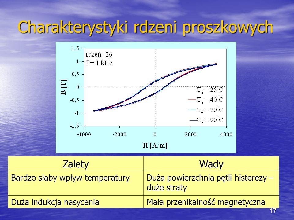 17 Charakterystyki rdzeni proszkowych ZaletyWady Bardzo słaby wpływ temperatury Duża powierzchnia pętli histerezy – duże straty Duża indukcja nasyceni
