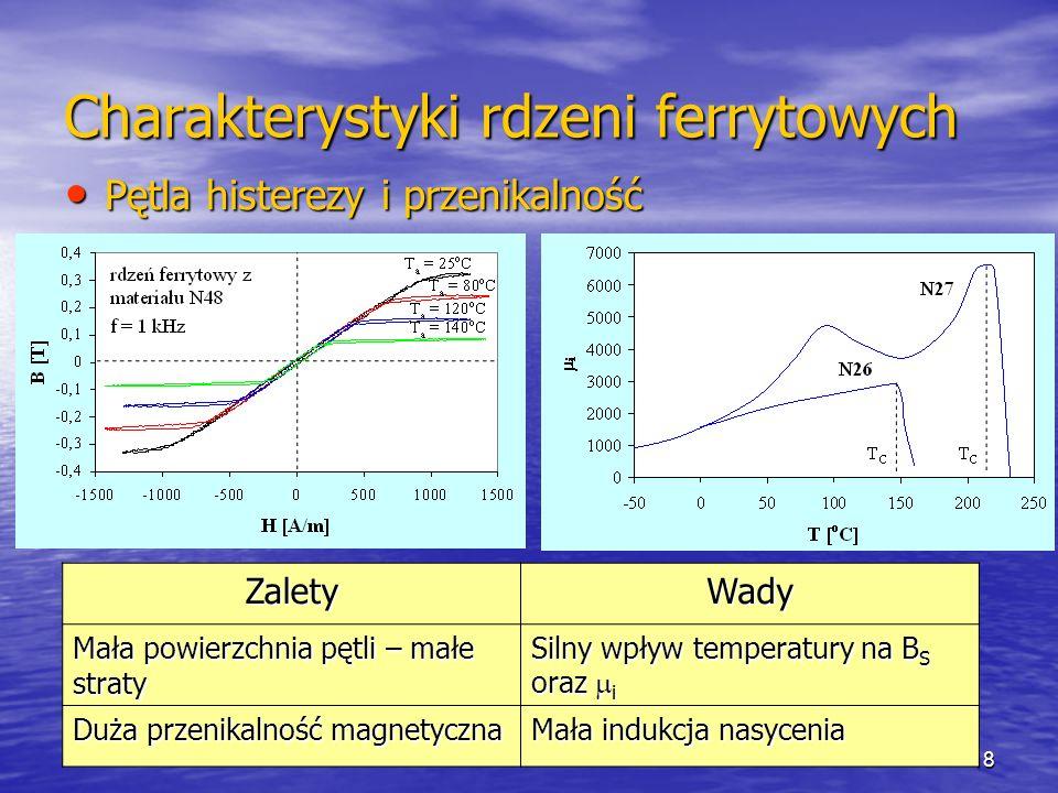 18 Charakterystyki rdzeni ferrytowych Pętla histerezy i przenikalność Pętla histerezy i przenikalność ZaletyWady Mała powierzchnia pętli – małe straty Silny wpływ temperatury na B S oraz i Duża przenikalność magnetyczna Mała indukcja nasycenia