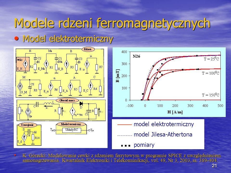 21 Modele rdzeni ferromagnetycznych Model elektrotermiczny Model elektrotermiczny K. Górecki: Modelowanie cewki z rdzeniem ferrytowym w programie SPIC
