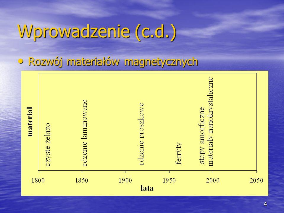 4 Wprowadzenie (c.d.) Rozwój materiałów magnetycznych Rozwój materiałów magnetycznych