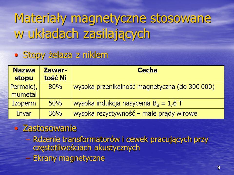 9 Materiały magnetyczne stosowane w układach zasilających Stopy żelaza z niklemStopy żelaza z niklem ZastosowanieZastosowanie –Rdzenie transformatorów i cewek pracujących przy częstotliwościach akustycznych –Ekrany magnetyczne Nazwa stopu Zawar- tość Ni Cecha Permaloj, mumetal 80% wysoka przenikalność magnetyczna (do 300 000) wysoka przenikalność magnetyczna (do 300 000) Izoperm50% wysoka indukcja nasycenia B S = 1,6 T wysoka indukcja nasycenia B S = 1,6 T Invar36% wysoka rezystywność – małe prądy wirowe wysoka rezystywność – małe prądy wirowe