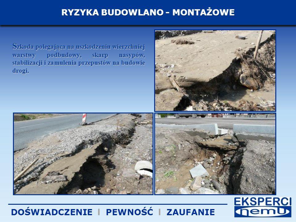 S zkoda polegająca na uszkodzeniu wierzchniej warstwy podbudowy, skarp nasypów, stabilizacji i zamulenia przepustów na budowie drogi.