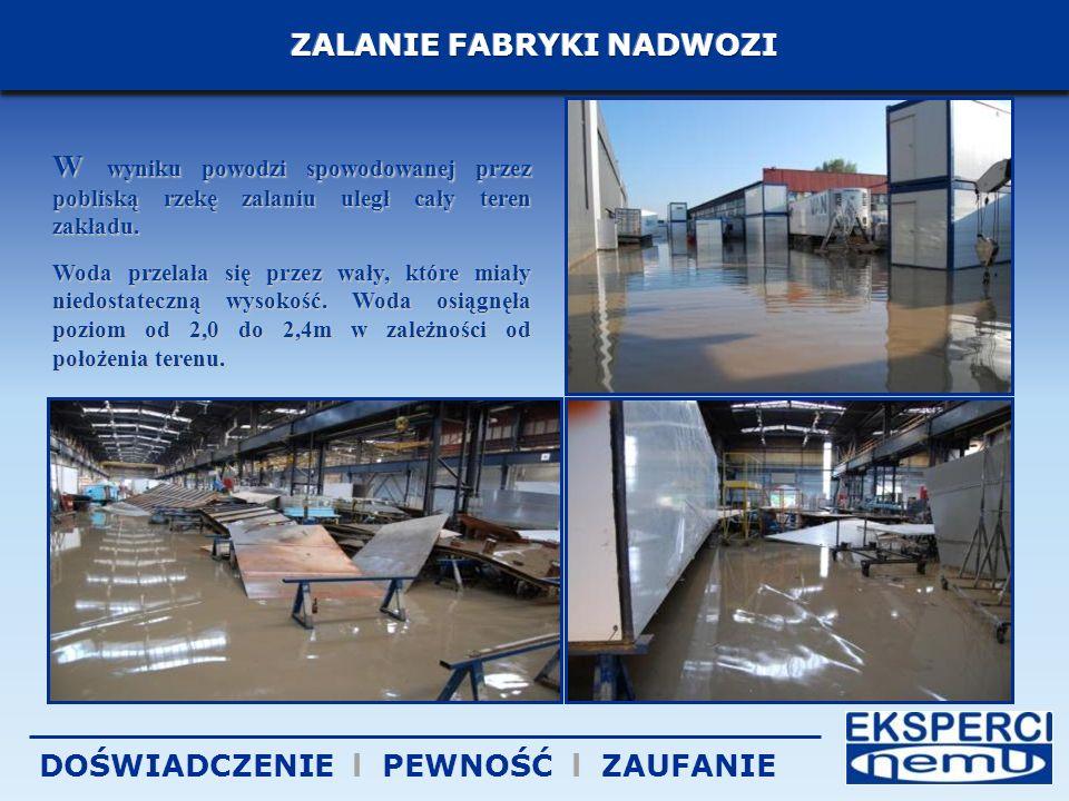W wyniku powodzi spowodowanej przez pobliską rzekę zalaniu uległ cały teren zakładu.