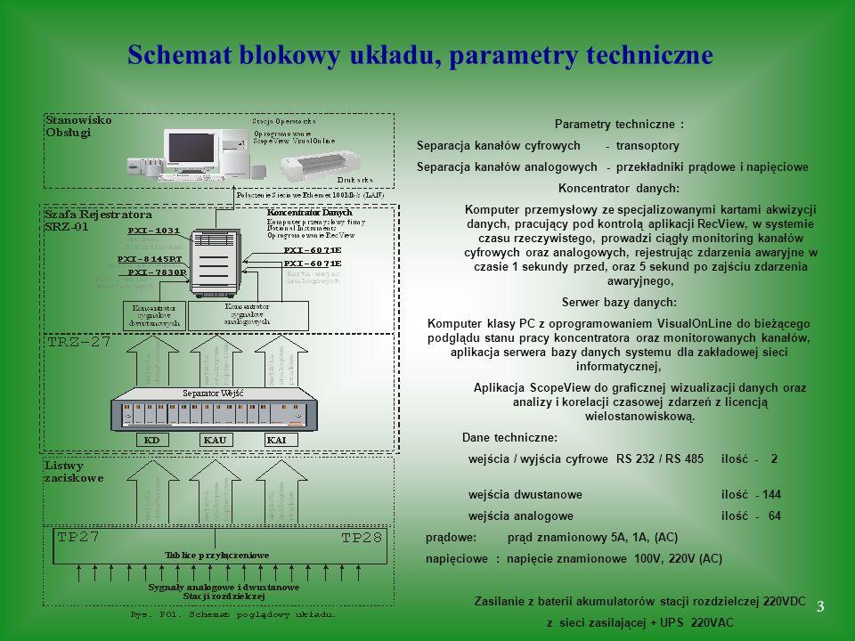3 Schemat blokowy układu, parametry techniczne Parametry techniczne : Separacja kanałów cyfrowych - transoptory Separacja kanałów analogowych - przekładniki prądowe i napięciowe Koncentrator danych: Komputer przemysłowy ze specjalizowanymi kartami akwizycji danych, pracujący pod kontrolą aplikacji RecView, w systemie czasu rzeczywistego, prowadzi ciągły monitoring kanałów cyfrowych oraz analogowych, rejestrując zdarzenia awaryjne w czasie 1 sekundy przed, oraz 5 sekund po zajściu zdarzenia awaryjnego, Serwer bazy danych: Komputer klasy PC z oprogramowaniem VisualOnLine do bieżącego podglądu stanu pracy koncentratora oraz monitorowanych kanałów, aplikacja serwera bazy danych systemu dla zakładowej sieci informatycznej, Aplikacja ScopeView do graficznej wizualizacji danych oraz analizy i korelacji czasowej zdarzeń z licencją wielostanowiskową.