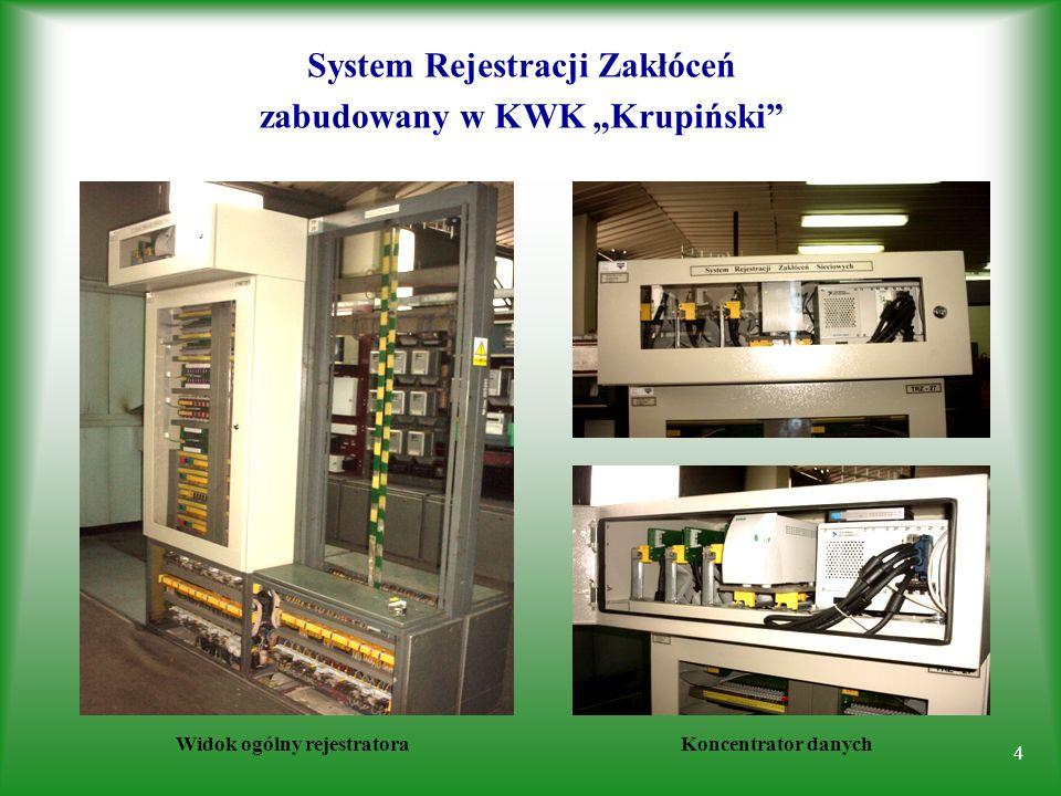 5 System Rejestracji Zakłóceń zabudowany w KWK Krupiński Analogowe prądowe 1A / 100mV 40 szt.