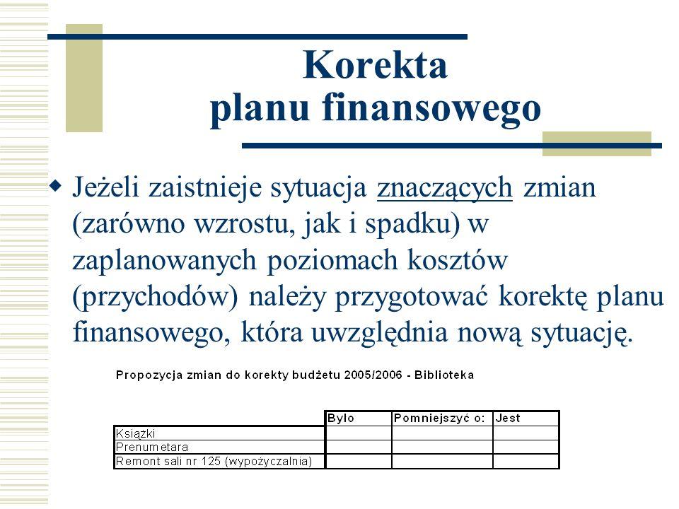 Korekta planu finansowego Jeżeli zaistnieje sytuacja znaczących zmian (zarówno wzrostu, jak i spadku) w zaplanowanych poziomach kosztów (przychodów) n