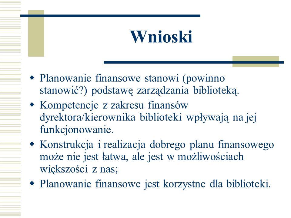 Wnioski Planowanie finansowe stanowi (powinno stanowić?) podstawę zarządzania biblioteką. Kompetencje z zakresu finansów dyrektora/kierownika bibliote