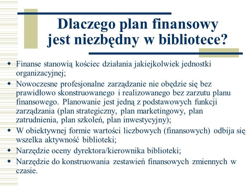 Dlaczego plan finansowy jest niezbędny w bibliotece? Finanse stanowią kościec działania jakiejkolwiek jednostki organizacyjnej; Nowoczesne profesjonal