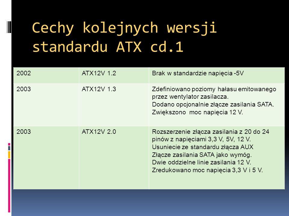 Cechy kolejnych wersji standardu ATX cd.1 2002ATX12V 1.2Brak w standardzie napięcia -5V 2003ATX12V 1.3Zdefiniowano poziomy hałasu emitowanego przez we