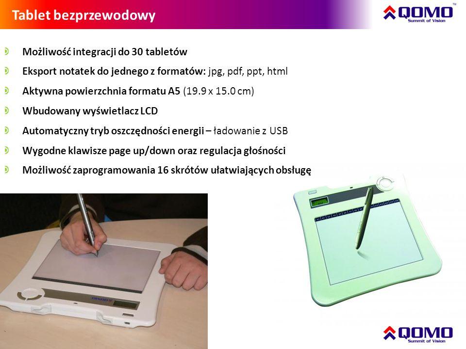 Tablet bezprzewodowy Możliwość integracji do 30 tabletów Eksport notatek do jednego z formatów: jpg, pdf, ppt, html Aktywna powierzchnia formatu A5 (19.9 x 15.0 cm) Wbudowany wyświetlacz LCD Automatyczny tryb oszczędności energii – ładowanie z USB Wygodne klawisze page up/down oraz regulacja głośności Możliwość zaprogramowania 16 skrótów ułatwiających obsługę