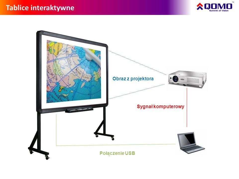 Inne technologie tablic interaktywnych TechnologiaWady -Zalety + Dotykowa Powierzchnia wrażliwa na uszkodzenia Możliwość obsługi palcem Elektromagnetyczne Konieczność używania specjalnych, zasilanych pisaków Powierzchnia odporna na uszkodzenia Ultradźwiękowa Konieczność używania specjalnych, zasilanych pisaków Powierzchnia odporna na uszkodzenia Tablice interaktywne