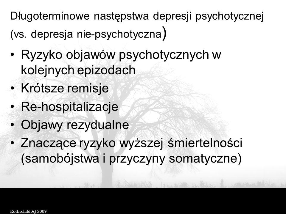 Kliniczne markery depresji psychotycznej (vs. depresja niepsychotyczna) Cechy główne Poczucie winy Brak dobowych wahań nastroju Znaczące zaburzenia ak