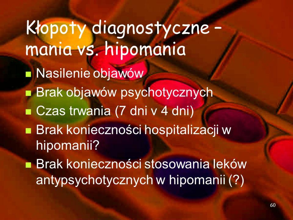 Wiek ujawnienia objawów dwubiegunowych (zachorowania) LISH i in. J. Aff. Dis 1994; NDMDA Survey N=500 < 55-915-1920-24 30% 20% 10% 10-1425-2930+ 28% 1