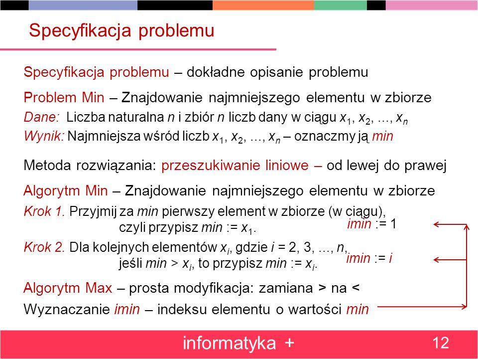 Specyfikacja problemu Specyfikacja problemu – dokładne opisanie problemu Problem Min – Znajdowanie najmniejszego elementu w zbiorze Dane: Liczba naturalna n i zbiór n liczb dany w ciągu x 1, x 2,..., x n Wynik: Najmniejsza wśród liczb x 1, x 2,..., x n – oznaczmy ją min Metoda rozwiązania: przeszukiwanie liniowe – od lewej do prawej Algorytm Min – Znajdowanie najmniejszego elementu w zbiorze Krok 1.