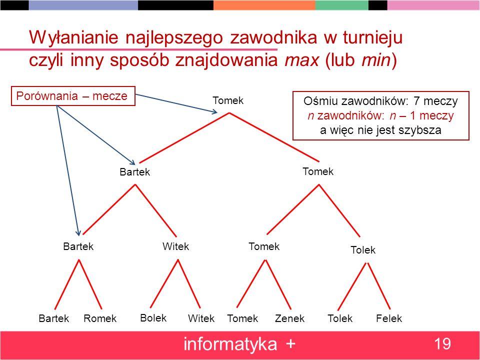 Wyłanianie najlepszego zawodnika w turnieju czyli inny sposób znajdowania max (lub min) informatyka + 19 BartekRomek Bolek Witek TomekZenek Tolek Fele