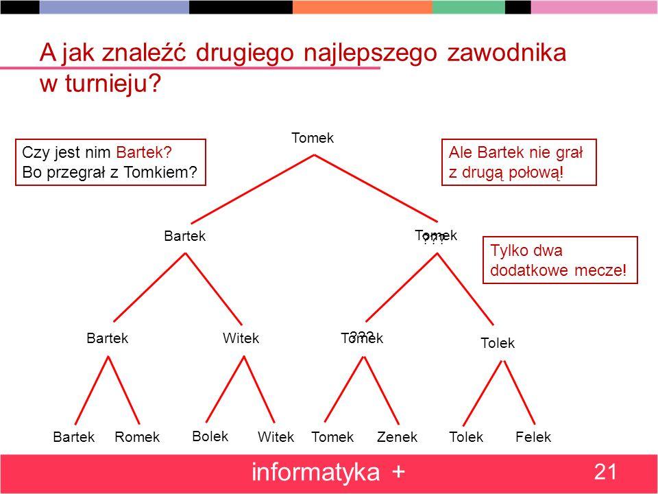 A jak znaleźć drugiego najlepszego zawodnika w turnieju? informatyka + 21 BartekRomek Bolek Witek TomekZenek Tolek Felek Bartek Witek Tomek Tolek Bart