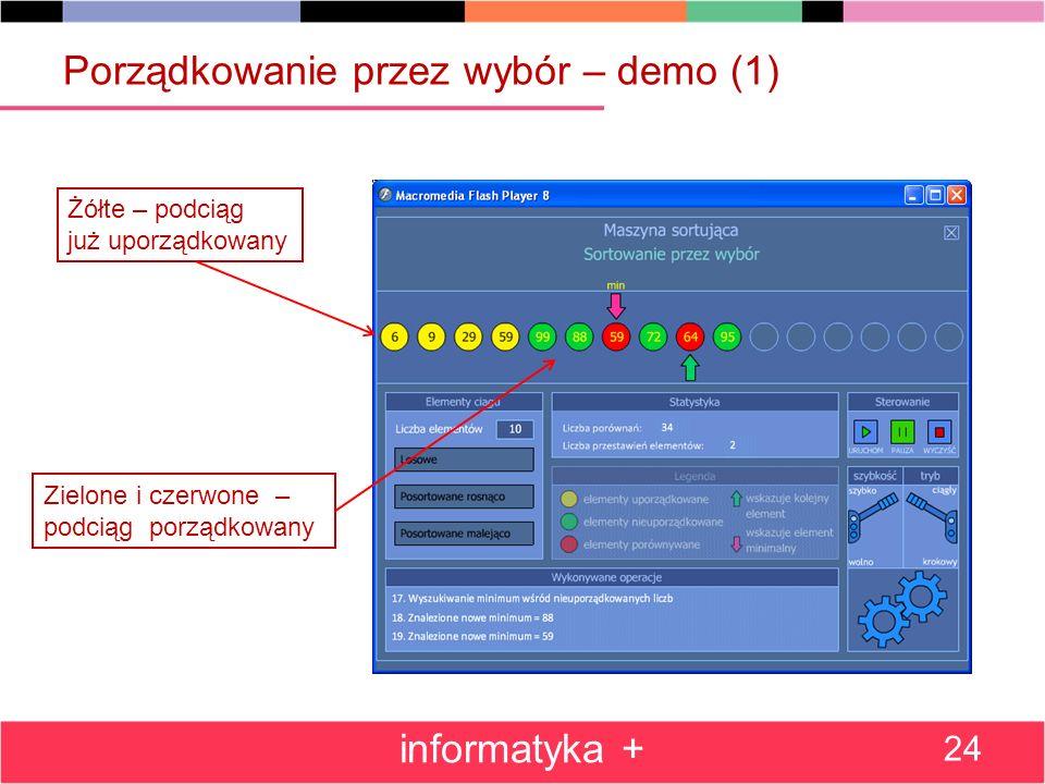 Porządkowanie przez wybór – demo (1) informatyka + 24 Żółte – podciąg już uporządkowany Zielone i czerwone – podciąg porządkowany