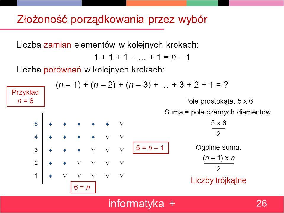 Złożoność porządkowania przez wybór Liczba zamian elementów w kolejnych krokach: 1 + 1 + 1 + … + 1 = n – 1 Liczba porównań w kolejnych krokach: (n – 1) + (n – 2) + (n – 3) + … + 3 + 2 + 1 = .