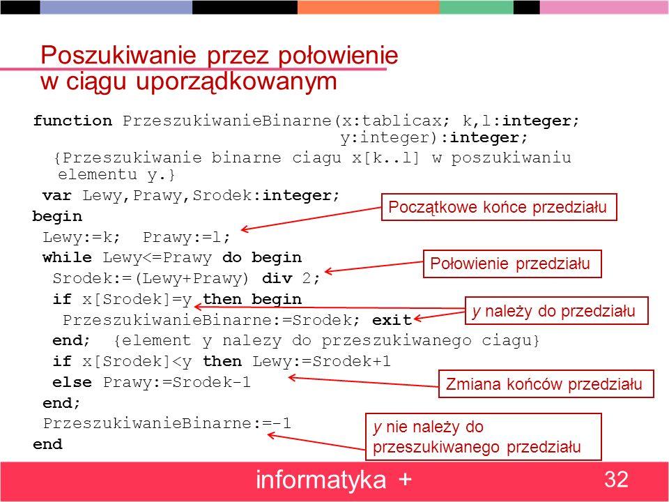Poszukiwanie przez połowienie w ciągu uporządkowanym function PrzeszukiwanieBinarne(x:tablicax; k,l:integer; y:integer):integer; {Przeszukiwanie binarne ciagu x[k..l] w poszukiwaniu elementu y.} var Lewy,Prawy,Srodek:integer; begin Lewy:=k; Prawy:=l; while Lewy<=Prawy do begin Srodek:=(Lewy+Prawy) div 2; if x[Srodek]=y then begin PrzeszukiwanieBinarne:=Srodek; exit end; {element y nalezy do przeszukiwanego ciagu} if x[Srodek]<y then Lewy:=Srodek+1 else Prawy:=Srodek-1 end; PrzeszukiwanieBinarne:=-1 end informatyka + 32 Połowienie przedziału Początkowe końce przedziału Zmiana końców przedziału y nie należy do przeszukiwanego przedziału y należy do przedziału