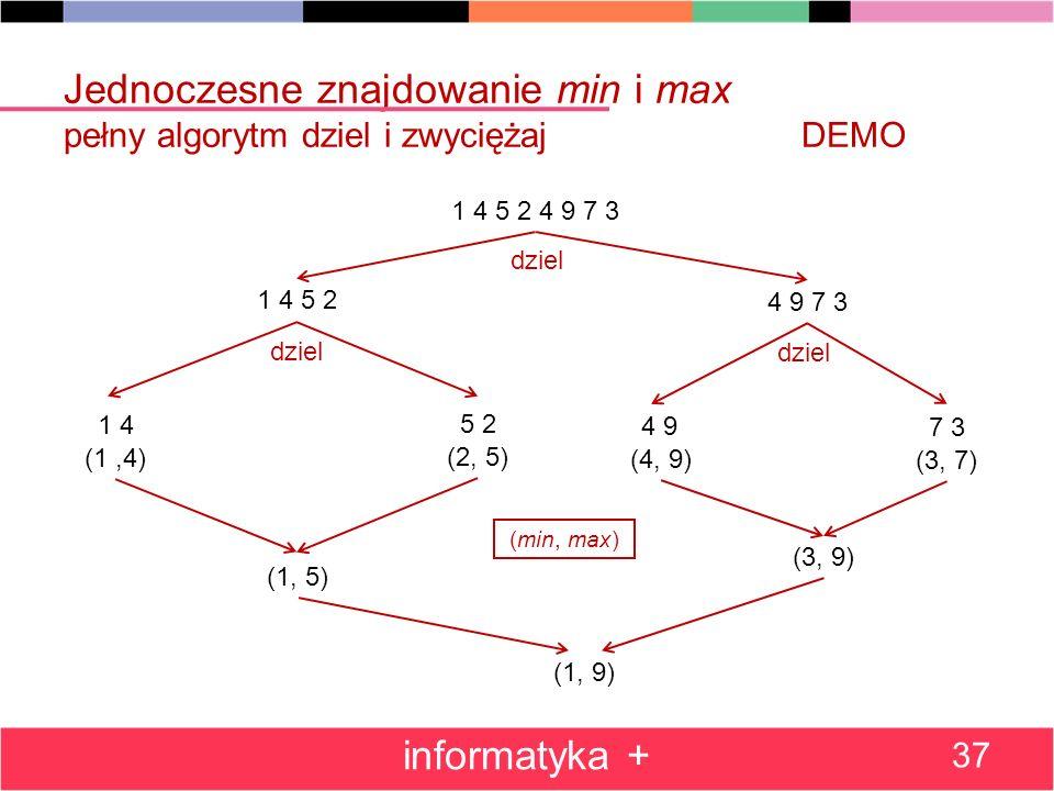 Jednoczesne znajdowanie min i max pełny algorytm dziel i zwyciężaj DEMO informatyka + 37 1 4 5 2 4 9 7 3 1 4 5 2 4 9 7 3 dziel 1 4 5 2 dziel 4 9 7 3 (