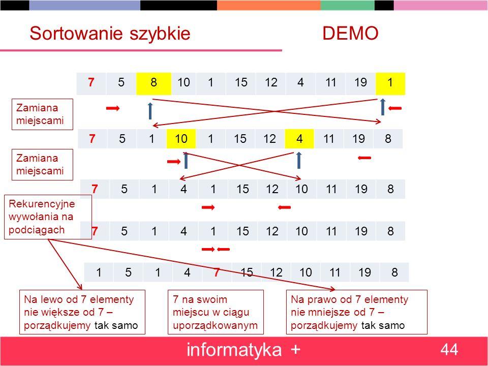 informatyka + 44 Sortowanie szybkie DEMO 7581011512411191 7511011512411198 7514115121011198 7514115121011198 1514715121011198 Na lewo od 7 elementy nie większe od 7 – porządkujemy tak samo 7 na swoim miejscu w ciągu uporządkowanym Na prawo od 7 elementy nie mniejsze od 7 – porządkujemy tak samo Rekurencyjne wywołania na podciągach Zamiana miejscami