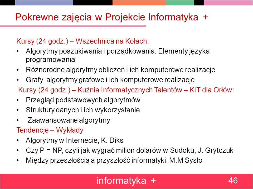 Pokrewne zajęcia w Projekcie Informatyka + Kursy (24 godz.) – Wszechnica na Kołach: Algorytmy poszukiwania i porządkowania.