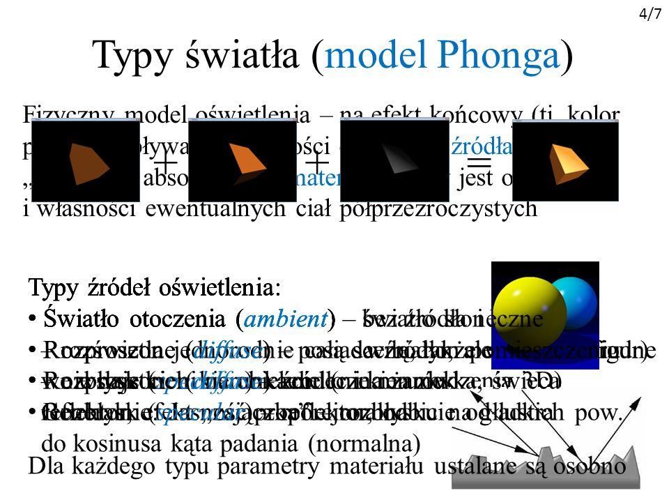 Fizyczny model oświetlenia – na efekt końcowy (tj.