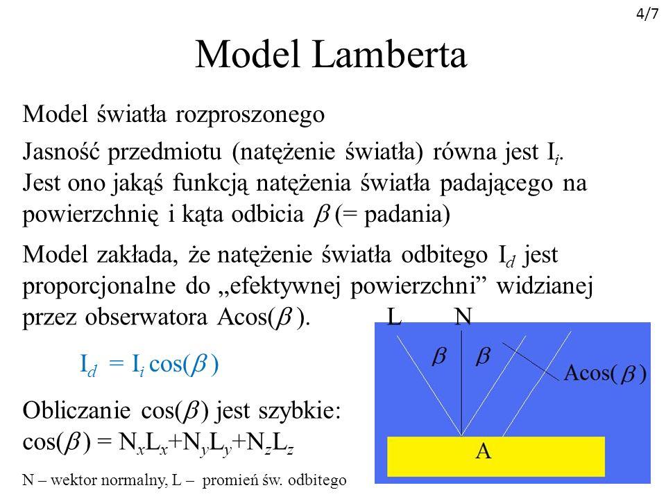 Model Lamberta Model światła rozproszonego Jasność przedmiotu (natężenie światła) równa jest I i.