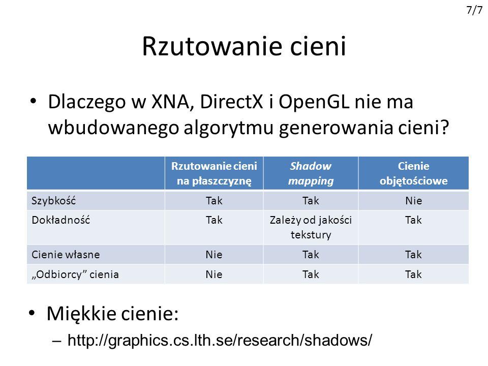 Rzutowanie cieni 7/7 Dlaczego w XNA, DirectX i OpenGL nie ma wbudowanego algorytmu generowania cieni.