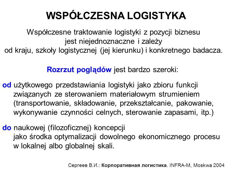 Współczesne traktowanie logistyki z pozycji biznesu jest niejednoznaczne i zależy od kraju, szkoły logistycznej (jej kierunku) i konkretnego badacza.