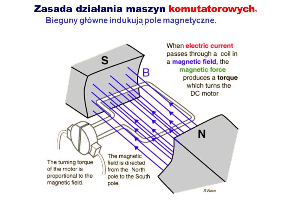 Zasada działania maszyn komutatorowych 1 Bieguny główne indukują pole magnetyczne.