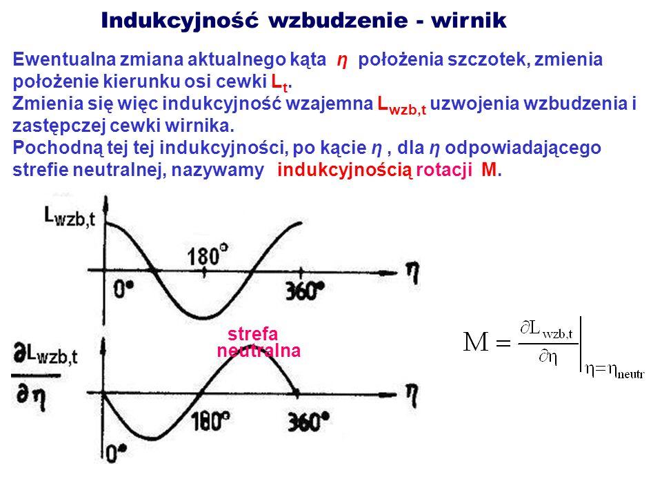Indukcyjność wzbudzenie - wirnik Ewentualna zmiana aktualnego kąta η położenia szczotek, zmienia położenie kierunku osi cewki L t. Zmienia się więc in