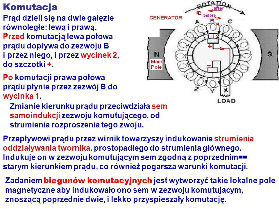 Komutacja Prąd dzieli się na dwie gałęzie równoległe: lewą i prawą. Przed komutacją lewa połowa prądu dopływa do zezwoju B i przez niego, i przez wyci