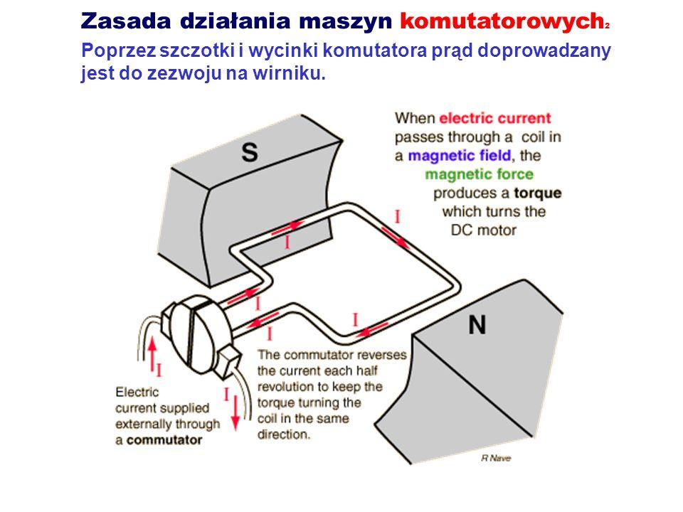 Zasada działania maszyn komutatorowych 2 Poprzez szczotki i wycinki komutatora prąd doprowadzany jest do zezwoju na wirniku.