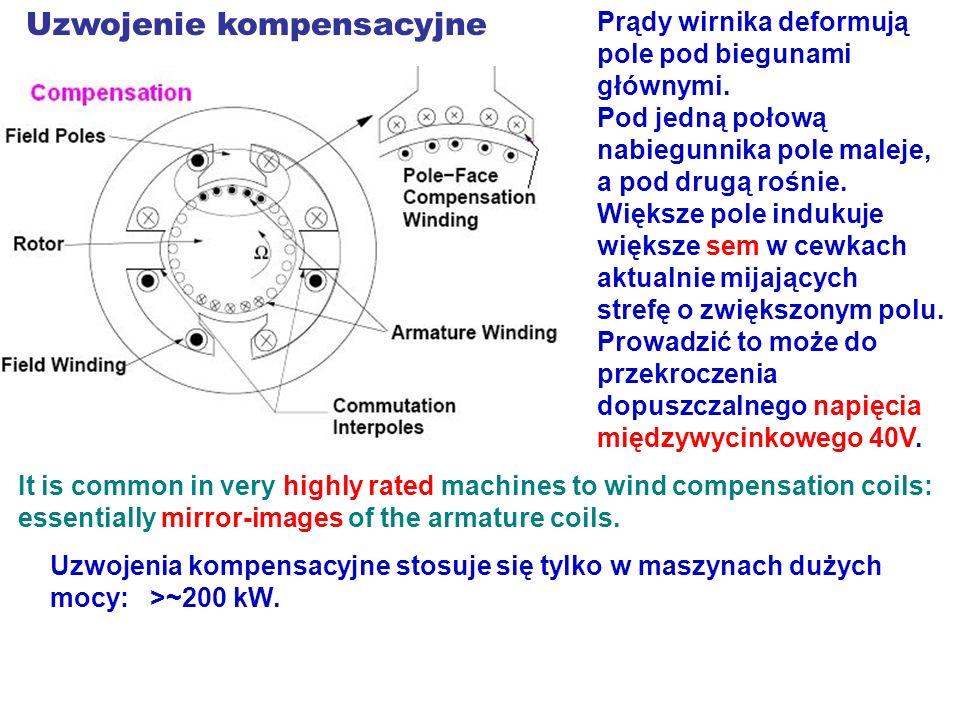 Uzwojenie kompensacyjne Prądy wirnika deformują pole pod biegunami głównymi. Pod jedną połową nabiegunnika pole maleje, a pod drugą rośnie. Większe po