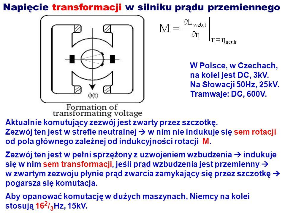 Napięcie transformacji w silniku prądu przemiennego Aktualnie komutujący zezwój jest zwarty przez szczotkę. Zezwój ten jest w strefie neutralnej w nim