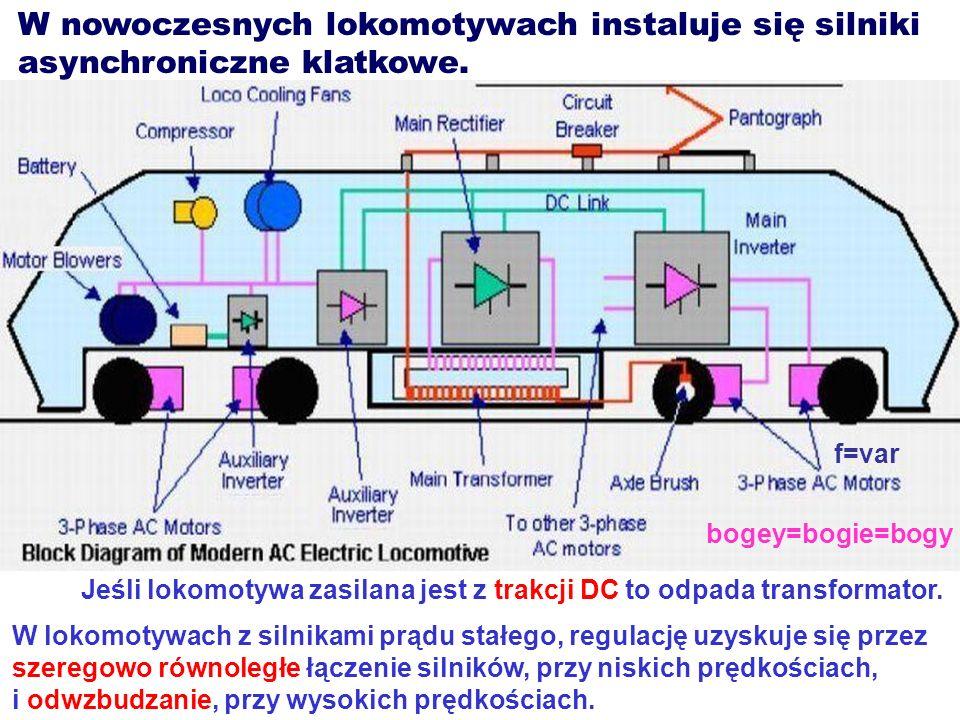 W nowoczesnych lokomotywach instaluje się silniki asynchroniczne klatkowe. bogey=bogie=bogy Jeśli lokomotywa zasilana jest z trakcji DC to odpada tran