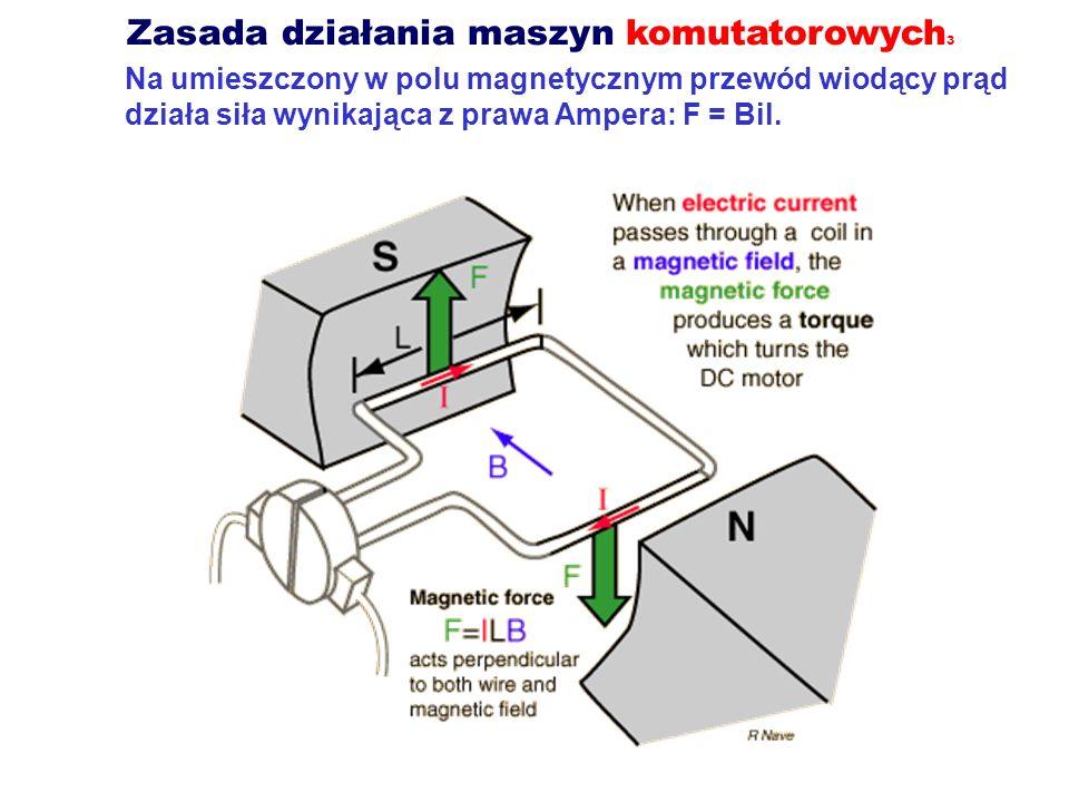 Zasada działania maszyn komutatorowych 3 Na umieszczony w polu magnetycznym przewód wiodący prąd działa siła wynikająca z prawa Ampera: F = Bil.