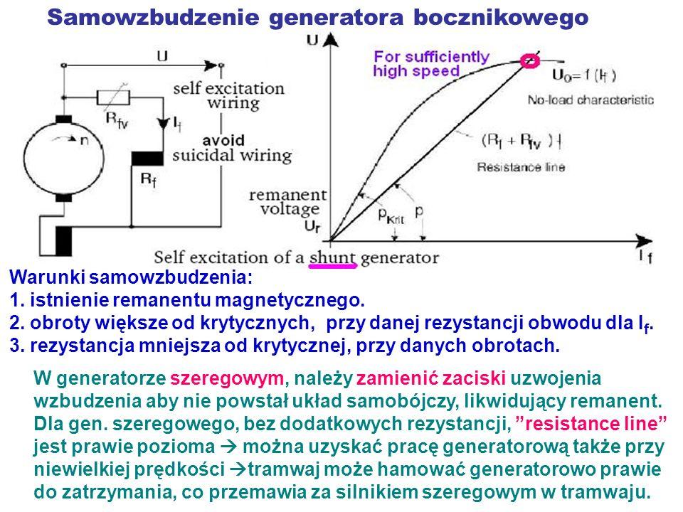 Samowzbudzenie generatora bocznikowego Warunki samowzbudzenia: 1. istnienie remanentu magnetycznego. 2. obroty większe od krytycznych, przy danej rezy