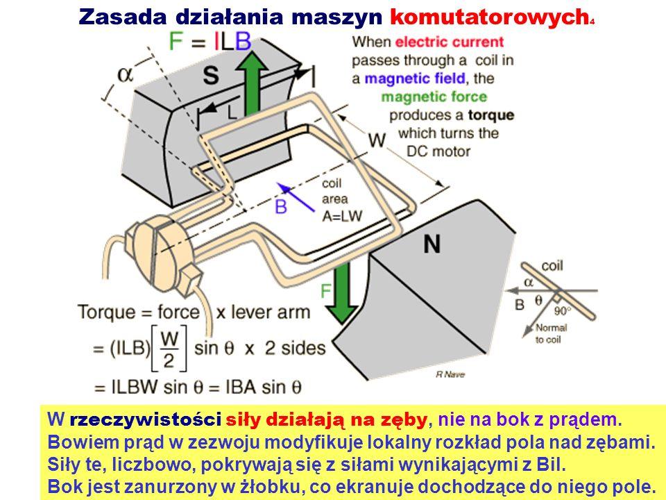 Zasada działania maszyn komutatorowych 4 W rzeczywistości siły działają na zęby, nie na bok z prądem. Bowiem prąd w zezwoju modyfikuje lokalny rozkład