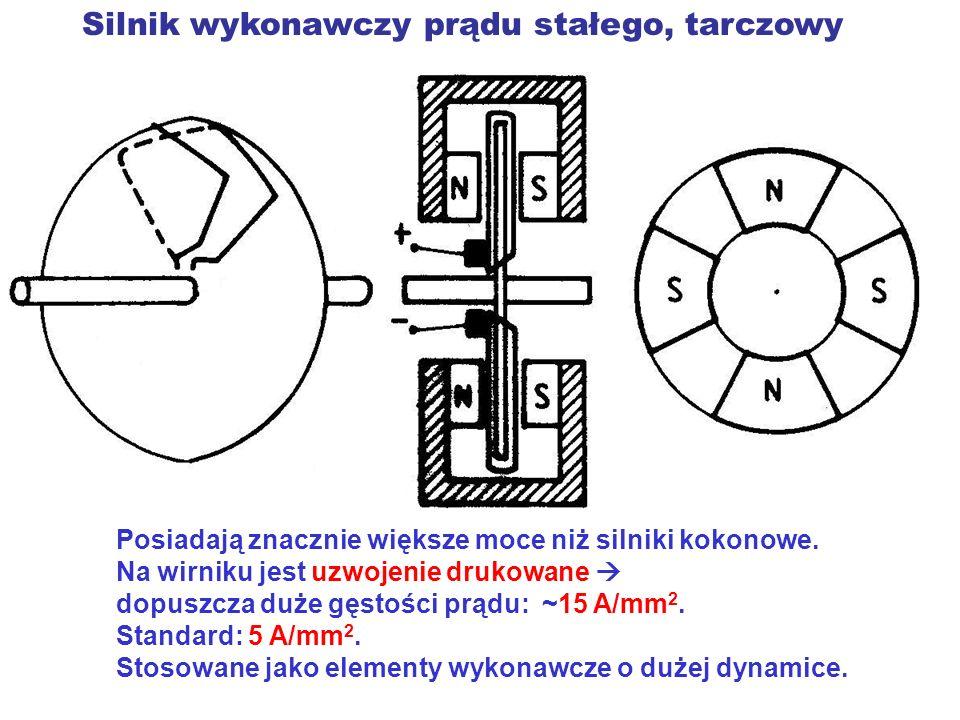 Silnik wykonawczy prądu stałego, tarczowy Posiadają znacznie większe moce niż silniki kokonowe. Na wirniku jest uzwojenie drukowane dopuszcza duże gęs