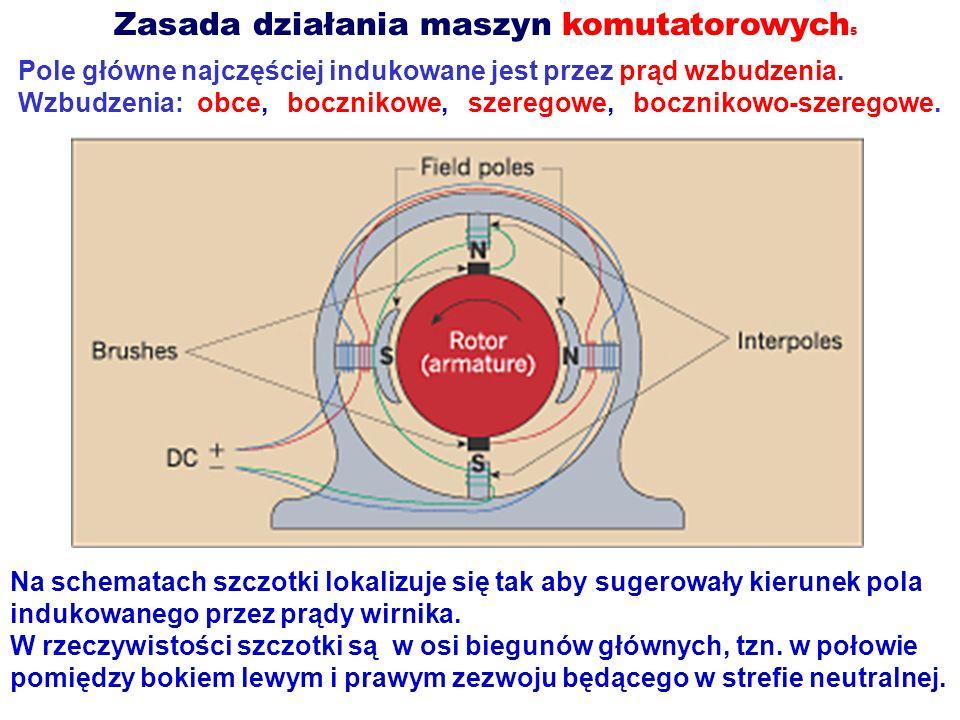 Zasada działania maszyn komutatorowych 5 Pole główne najczęściej indukowane jest przez prąd wzbudzenia. Wzbudzenia: obce, bocznikowe, szeregowe, boczn