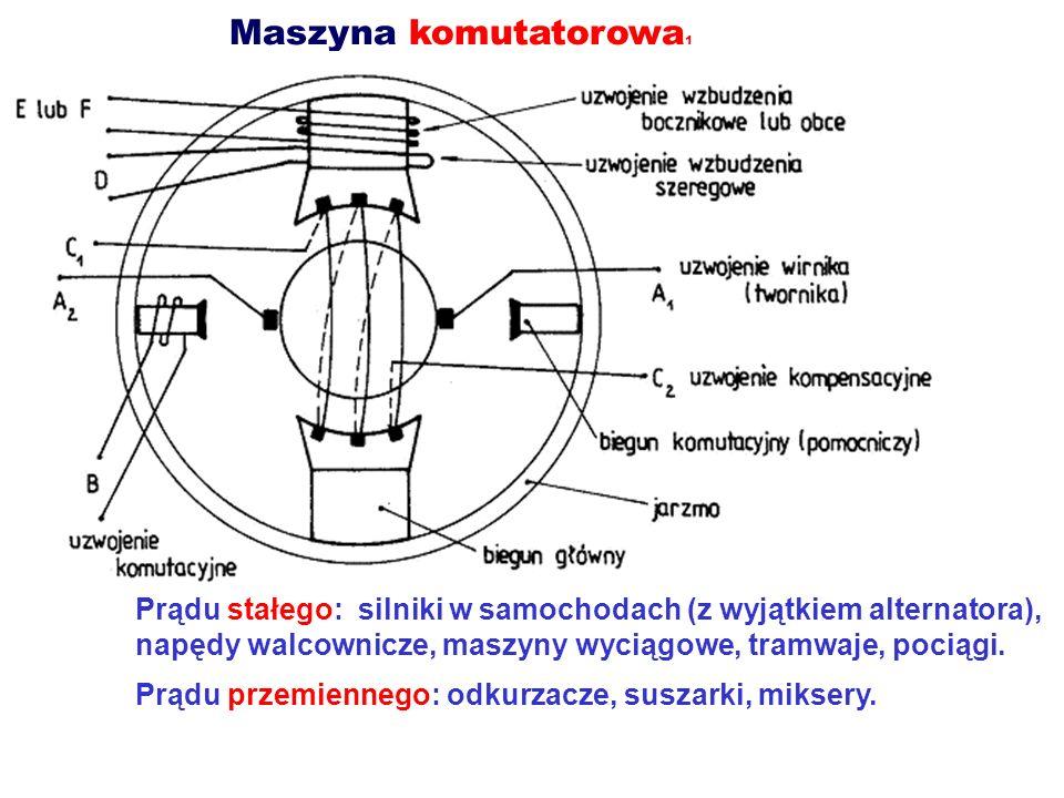 Maszyna komutatorowa 1 Prądu stałego: silniki w samochodach (z wyjątkiem alternatora), napędy walcownicze, maszyny wyciągowe, tramwaje, pociągi. Prądu