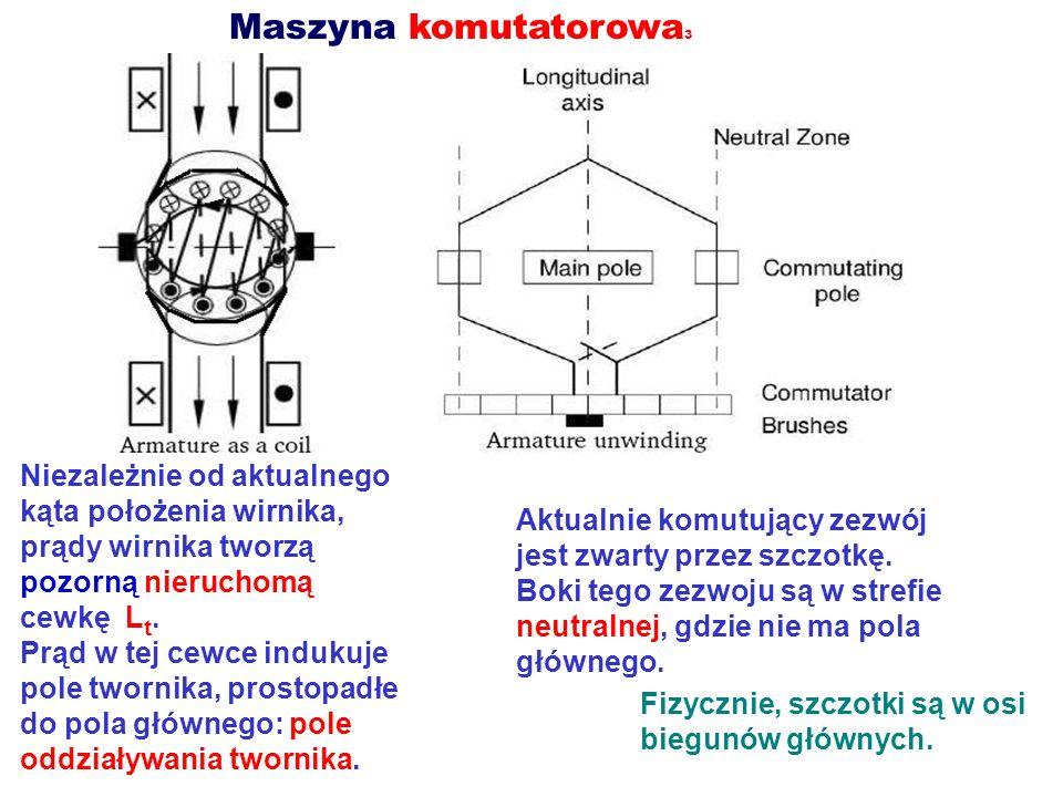 Maszyna komutatorowa 4 Na wirniku znajduje się multum cewek, przyłączonych do wycinków komutatora.
