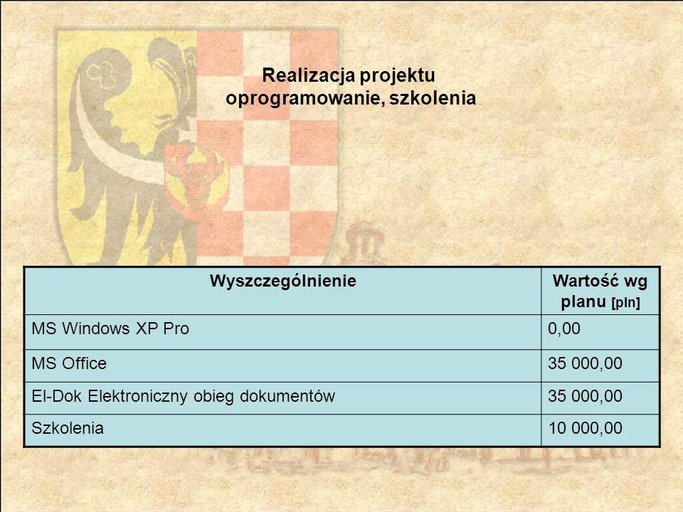Realizacja projektu oprogramowanie, szkolenia WyszczególnienieWartość wg planu [pln] MS Windows XP Pro0,00 MS Office35 000,00 El-Dok Elektroniczny obieg dokumentów35 000,00 Szkolenia10 000,00