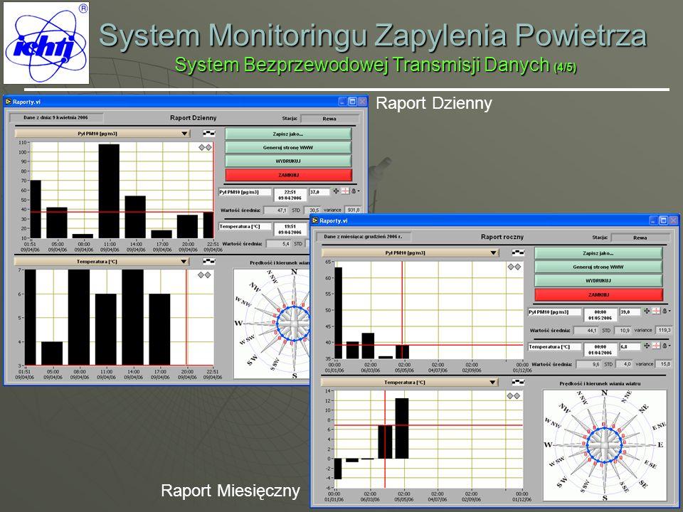 System Monitoringu Zapylenia Powietrza System Bezprzewodowej Transmisji Danych (4/5) Raport Dzienny Raport Miesięczny